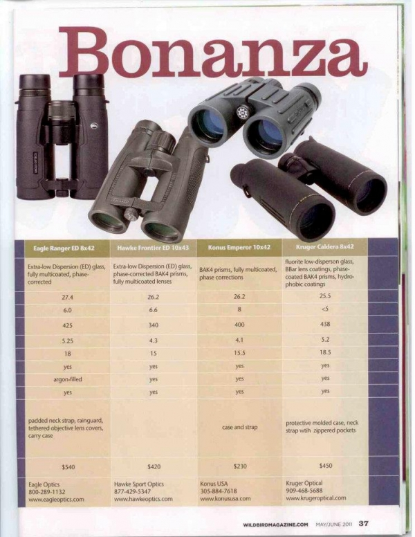 KONUS BINOCULARS ON WILDBIRD MAGAZINE